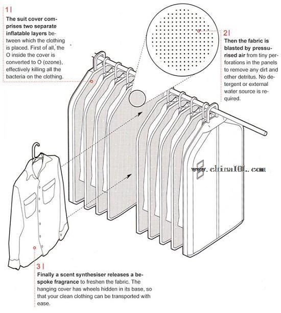 衣柜手绘带尺寸效果图