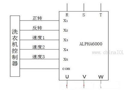 变频器正反转控制制接线图