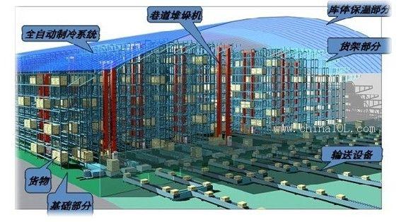 家用电路安装立体图