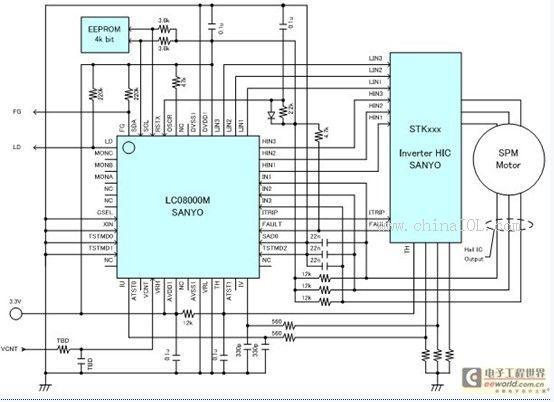 应用于电冰箱,烘干及洗衣机等白家电的无刷直流电机驱动及控制方案